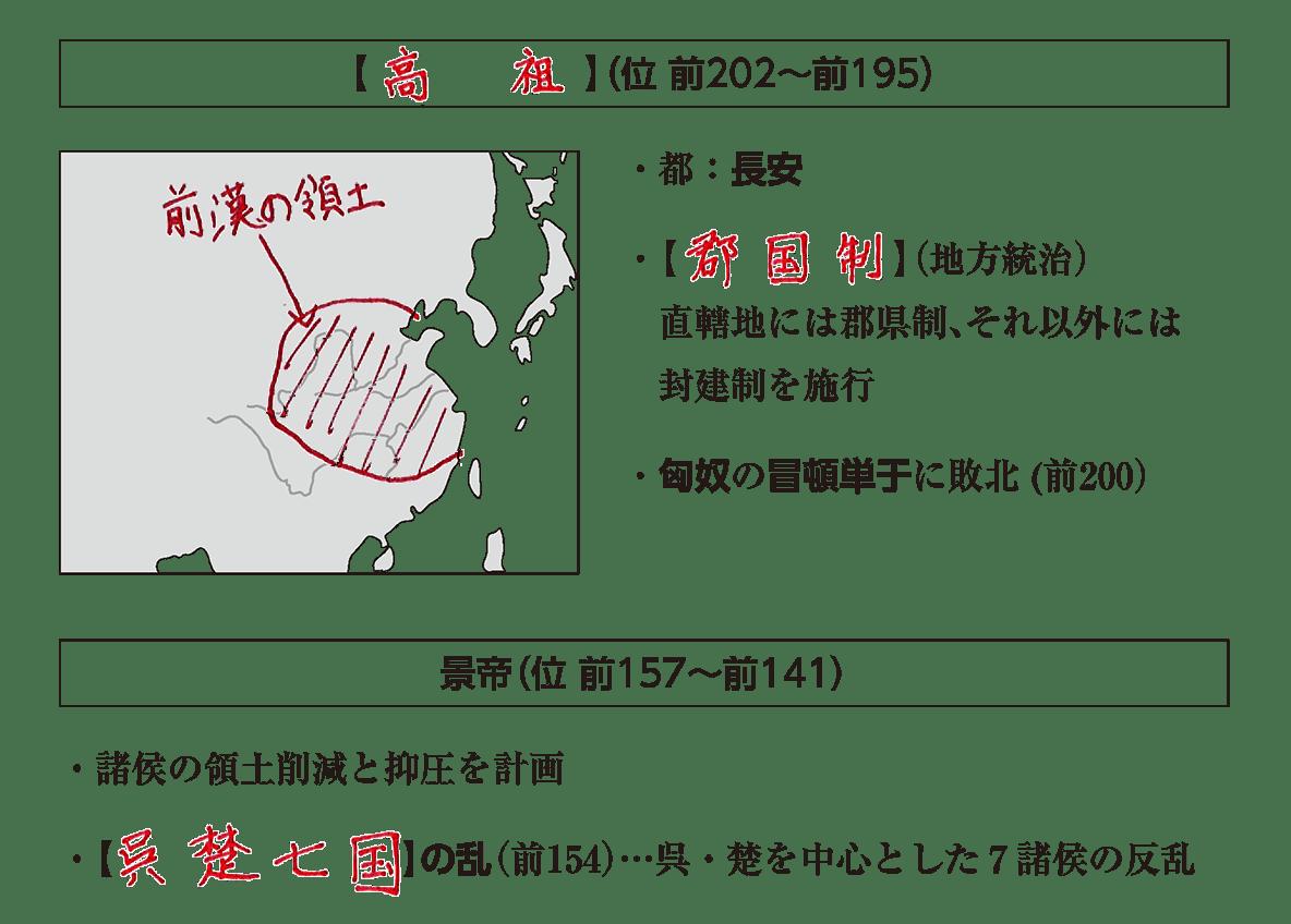 高校世界史 中国の古典文明4 ポイント1 答え全部