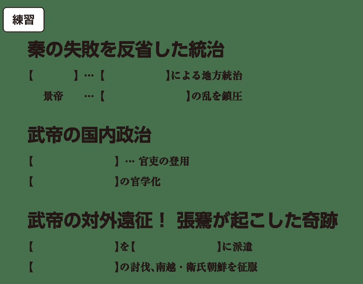 高校世界史 中国の古典文明4 練習 括弧空欄