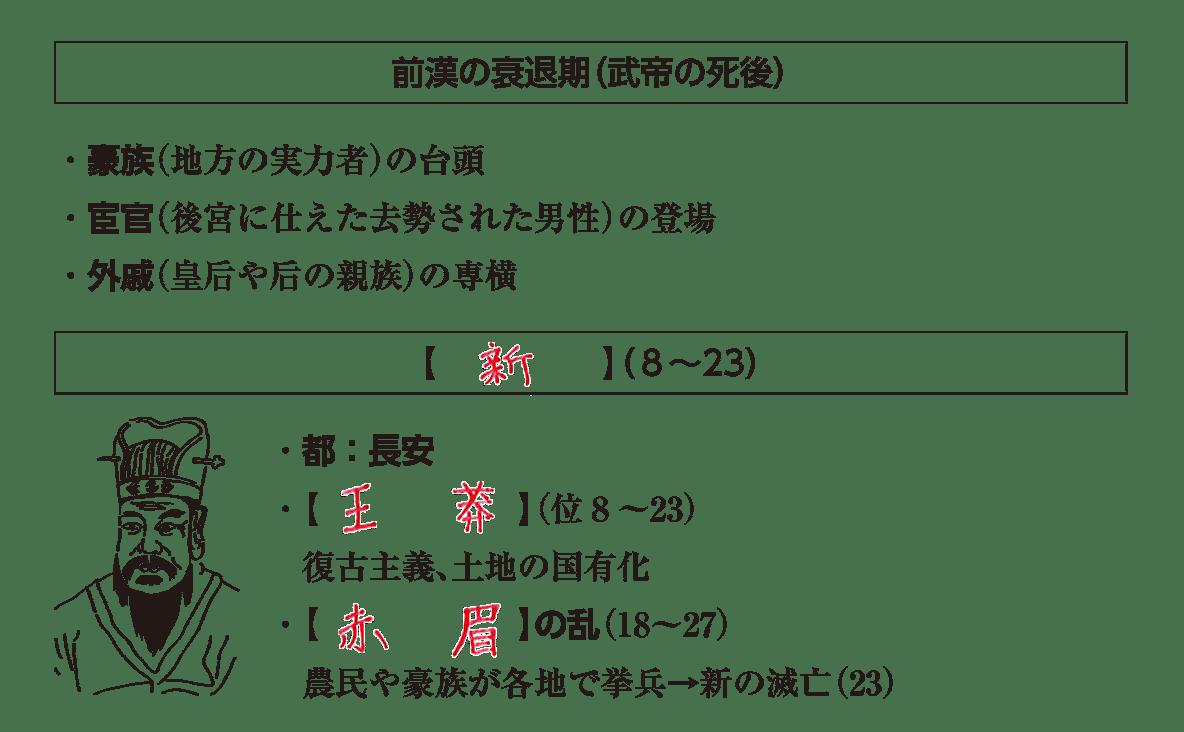 高校世界史 中国の古典文明5ポイント1 答え全部