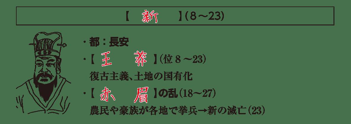 高校世界史 中国の古典文明5ポイント1後半/新(8~23)の項目/答え入り