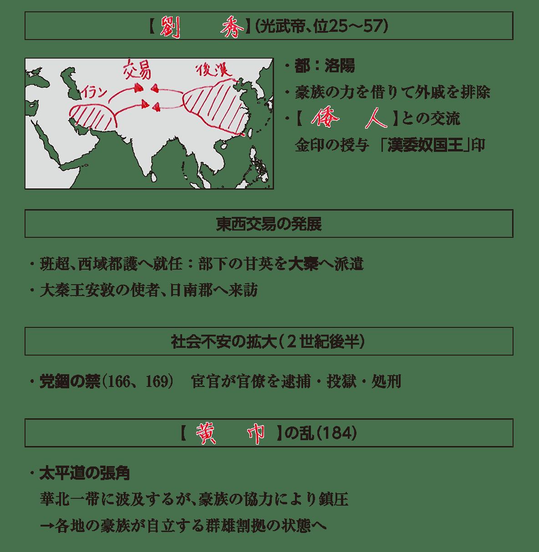 高校世界史 中国の古典文明5ポイント2 答え全部