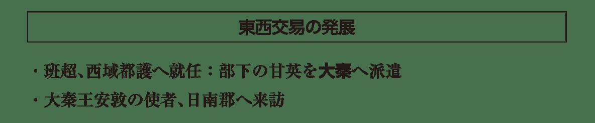 高校世界史 中国の古典文明5 ポイント2/東西交易の発展の項目