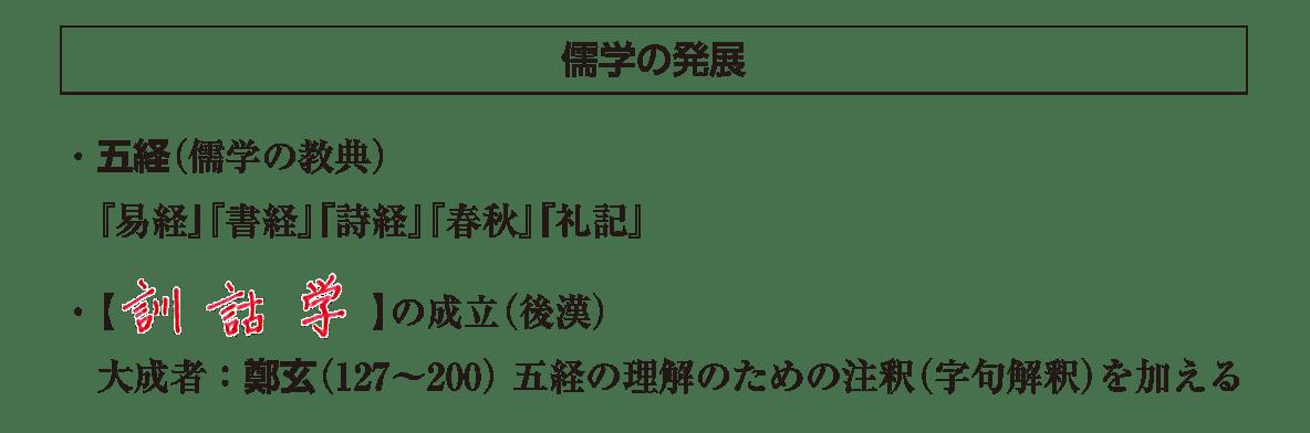 高校世界史 中国の古典文明5ポイント3/儒学の発展の項目/答え入り