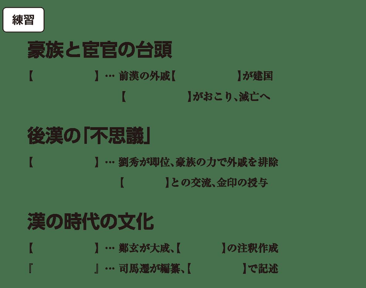 高校世界史 中国の古典文明5 練習 括弧空欄