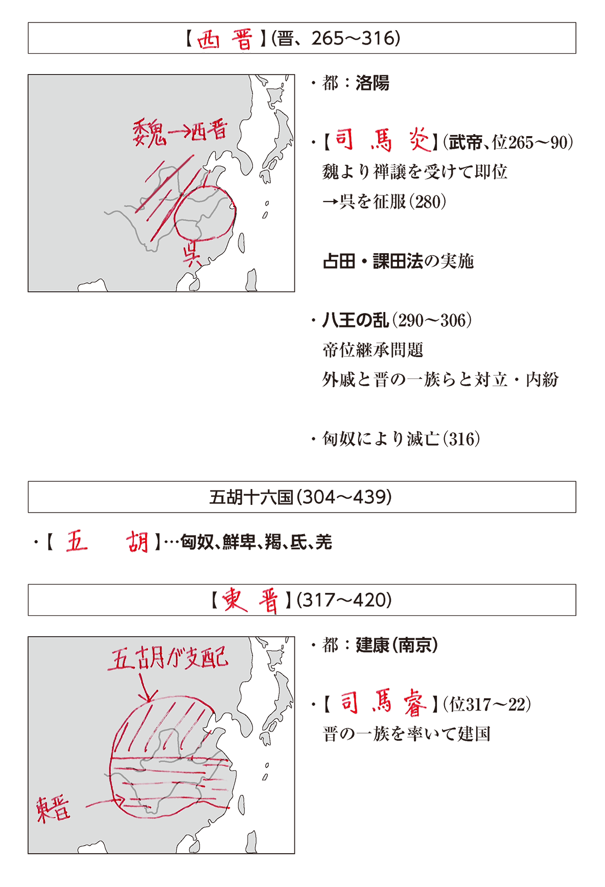高校世界史 中国の分裂・混乱期1 ポ2 答え全部