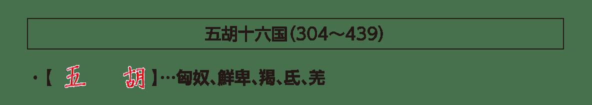 高校世界史 中国の分裂・混乱期1 ポ2/五胡十六国/答えアリ