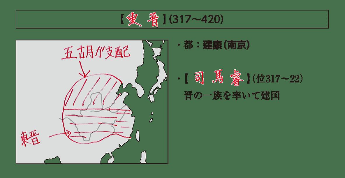 高校世界史 中国の分裂・混乱期1 ポ2/東晋/答えアリ