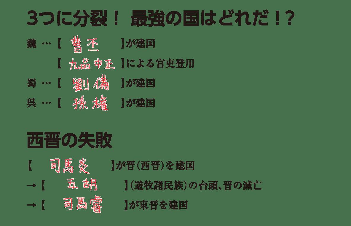 高校世界史 中国の分裂・混乱期(魏晋南北朝)1 練習 答え入り