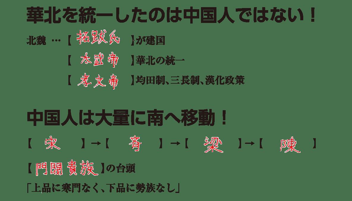 高校世界史 中国の分裂・混乱期(魏晋南北朝)2 練習 答え入り