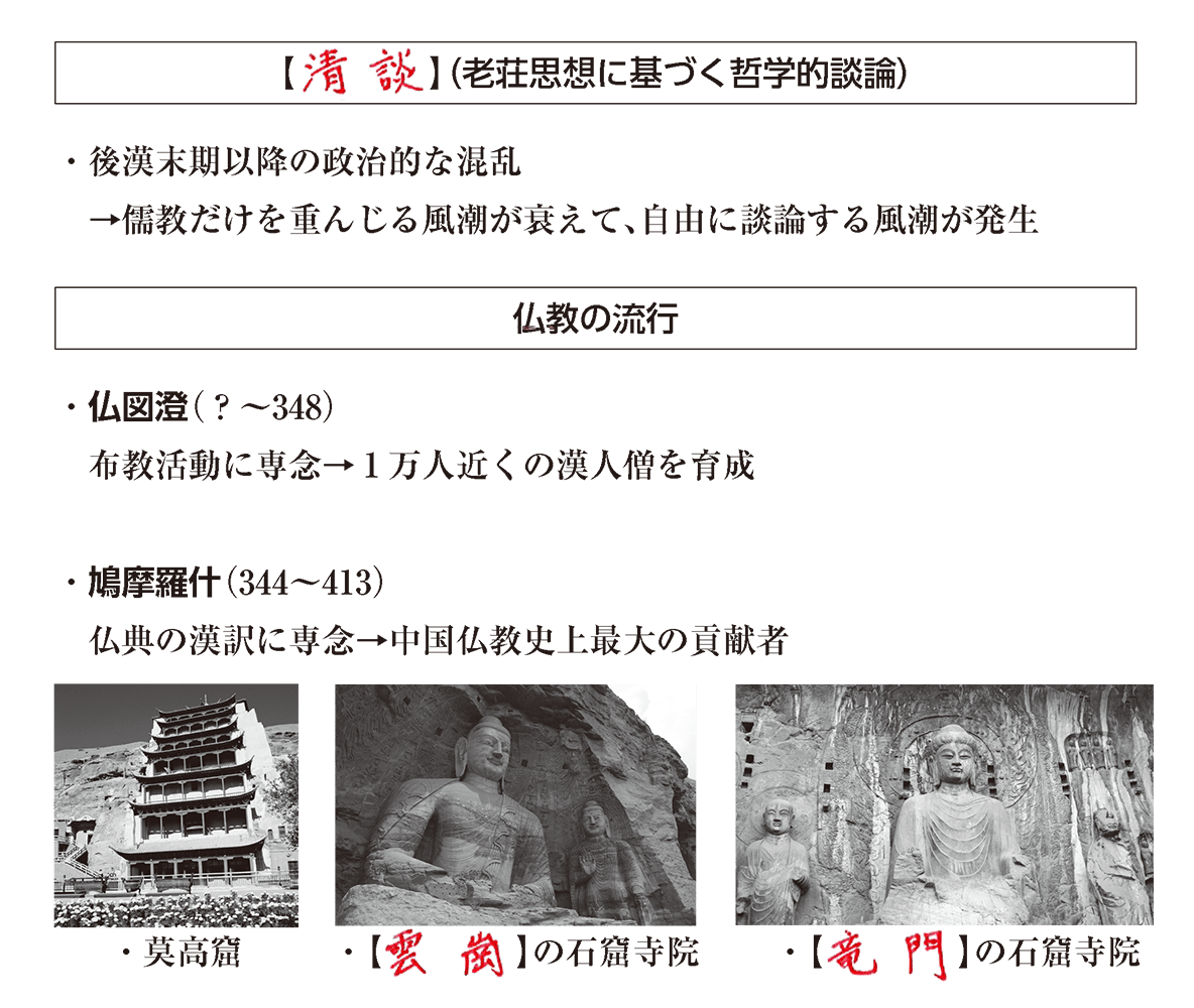 高校世界史 中国の分裂・混乱期3 答え全部