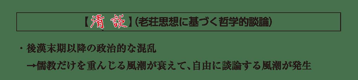 高校世界史 中国の分裂・混乱期3 ポイント1前半/清談の項目