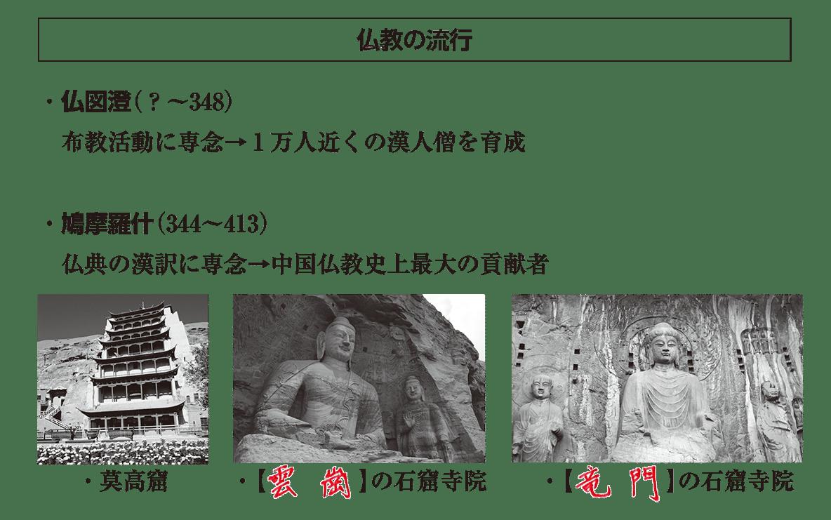 高校世界史 中国の分裂・混乱期3 ポイント1後半/仏教の流行~鳩摩羅什の説明まで/3枚の写真は除く
