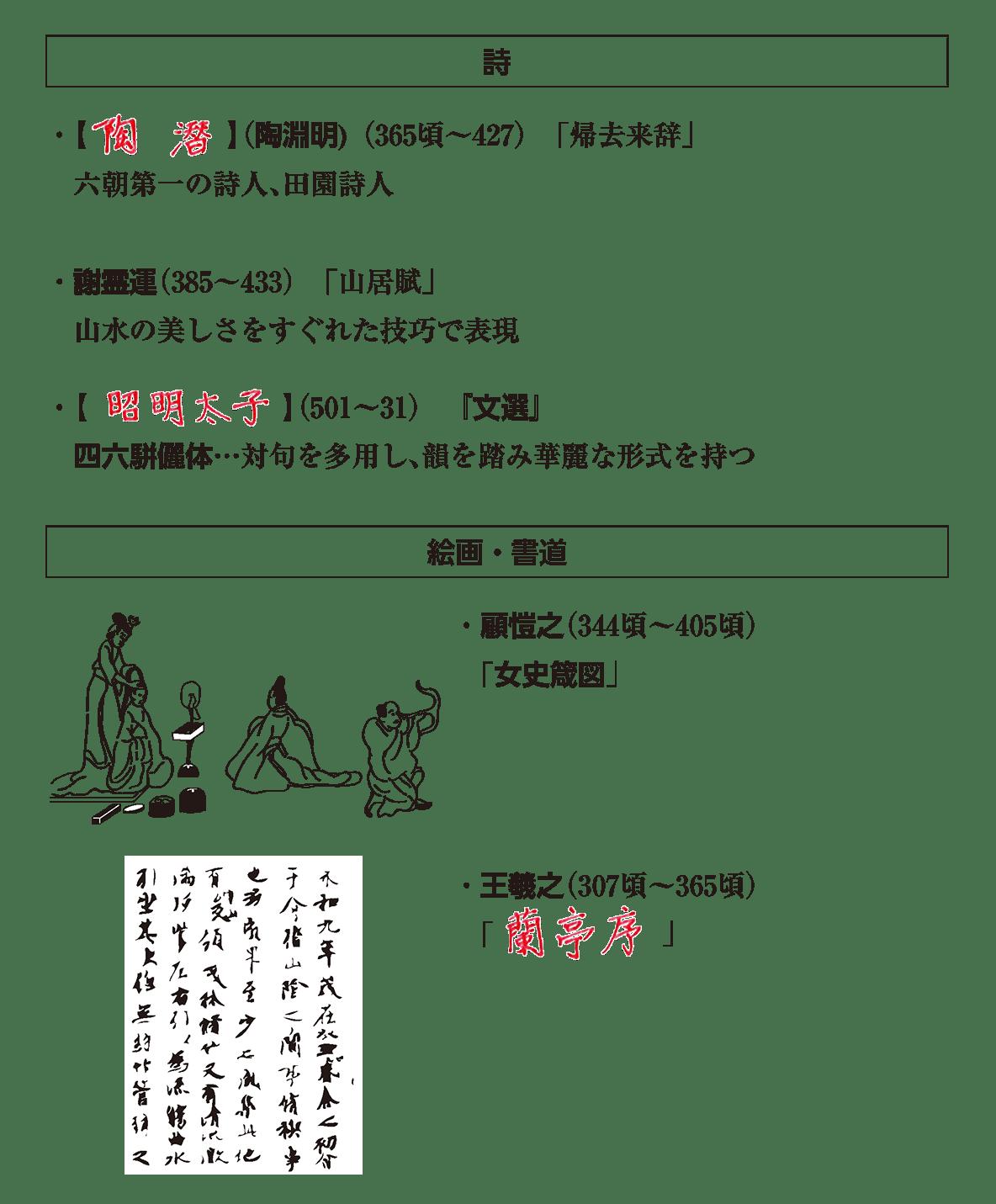 高校世界史 中国の分裂・混乱期3/ポ2/答え全部