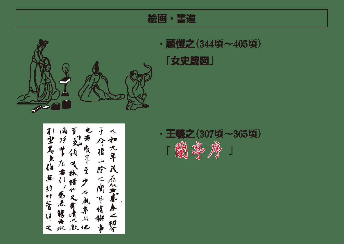 高校世界史 中国の分裂・混乱期3/ポ2/絵画・書道の項目/答え入り