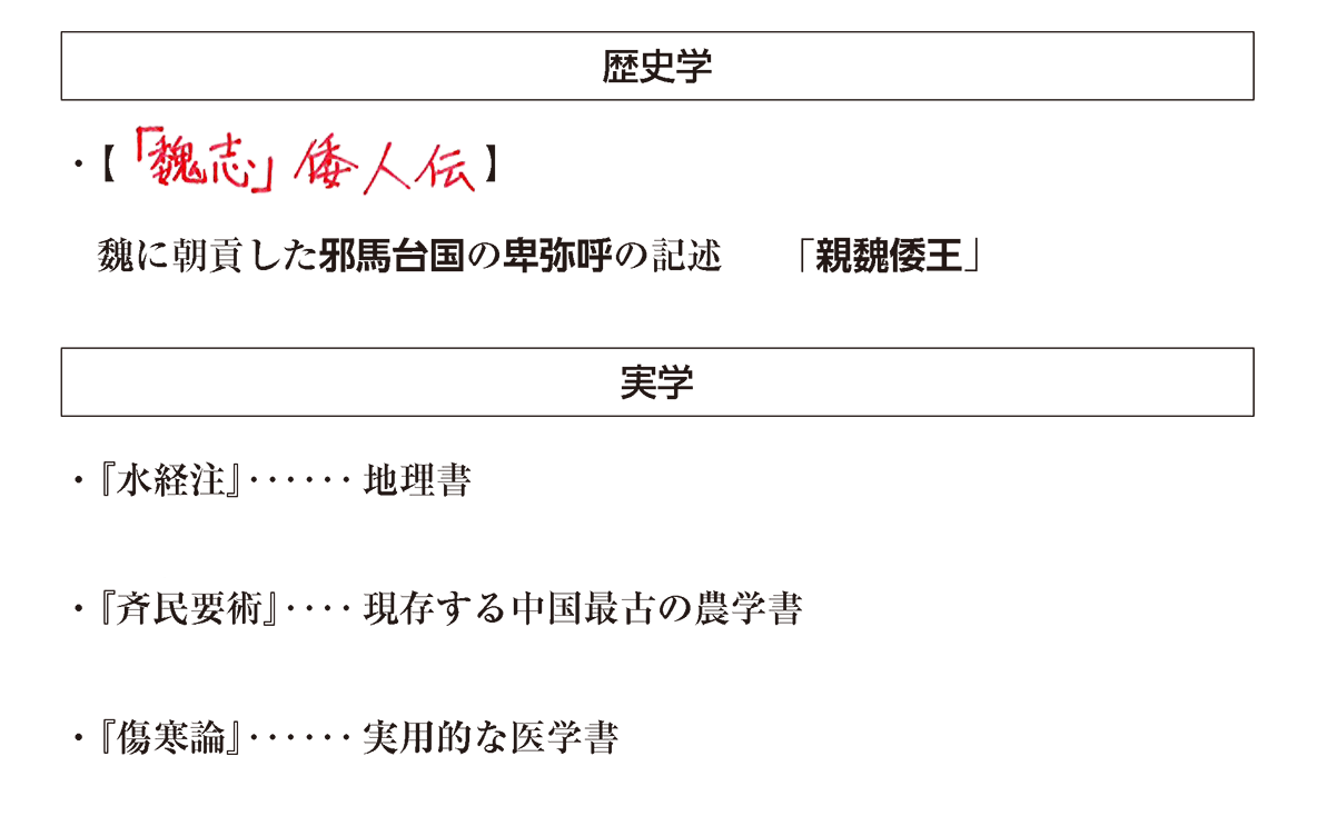 高校世界史 中国の分裂・混乱期3 ポ3 答え全部