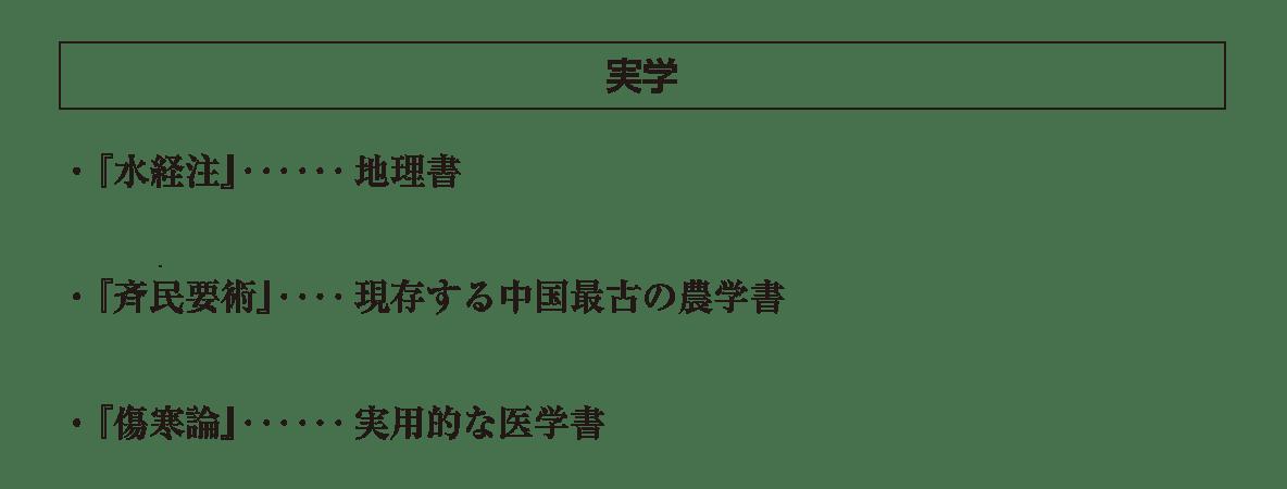 高校世界史 中国の分裂・混乱期3 ポ3/実学の項目/答え入り