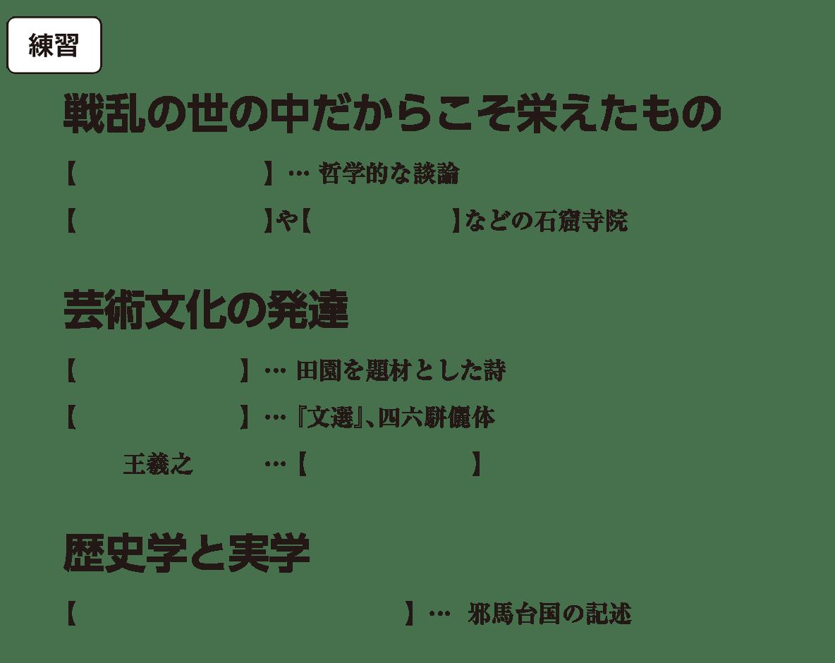高校世界史 中国の分裂・混乱期(魏晋南北朝)3 練習 括弧空欄