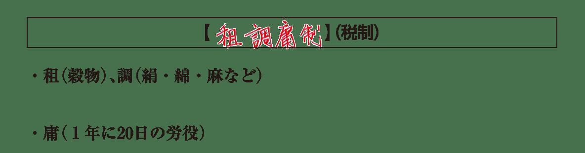 高校世界史 東アジア文明圏の形成1 ポ3/租庸調制の項目/答え入り