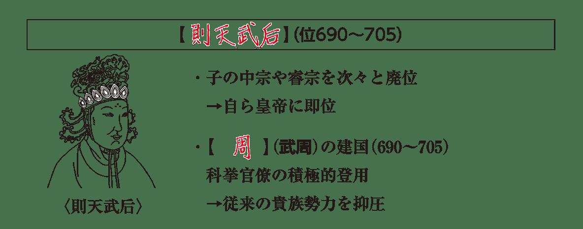 高校世界史 東アジア文明圏の形成3 ポ2答え全部