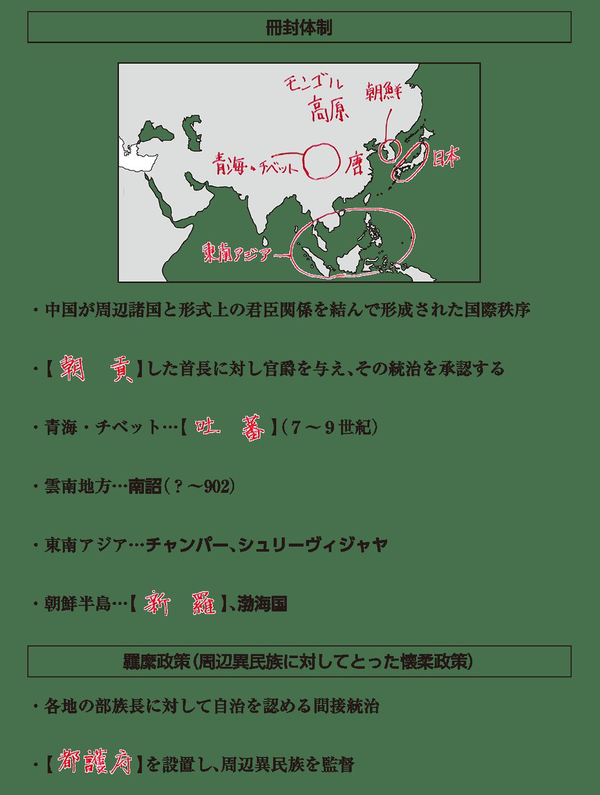 高校世界史 東アジア文明圏の形成4 ポ3 答え全部