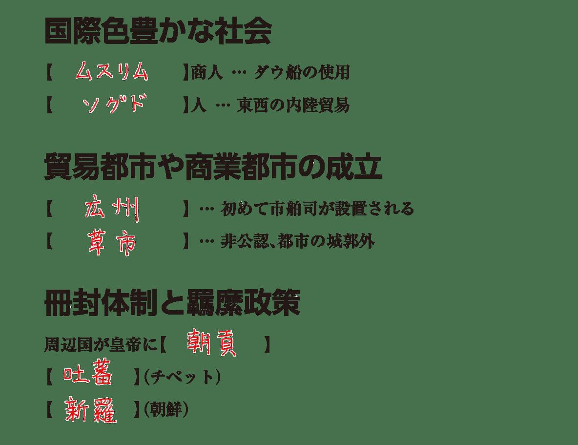 高校世界史 東アジア文明圏の形成(隋・唐)4 練習 答え入り