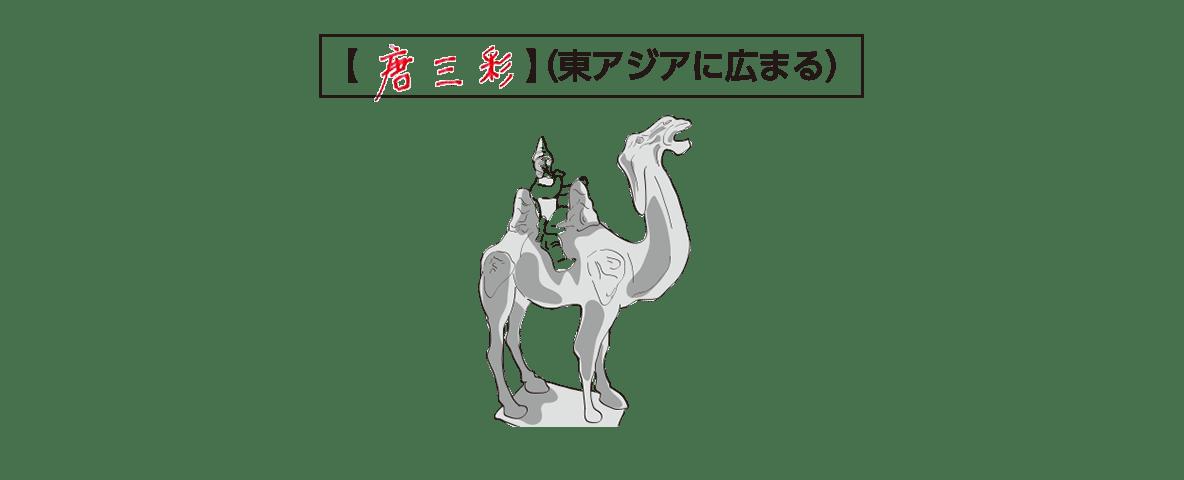 高校世界史 東アジア文明圏の形成5 唐三彩の見出しとイラスト