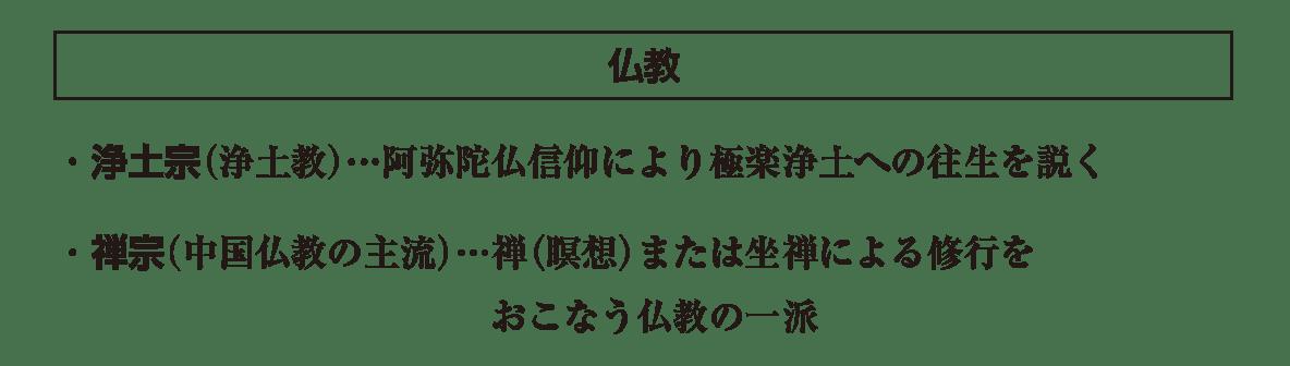 高校世界史 東アジア文明圏の形成5 仏教の小見出しと内容