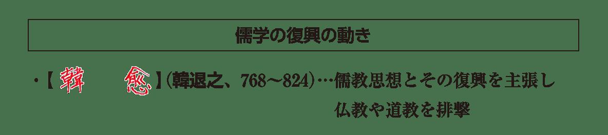 高校世界史 東アジア文明圏の形成5 ポ2 儒学の復興の動き/答えアリ