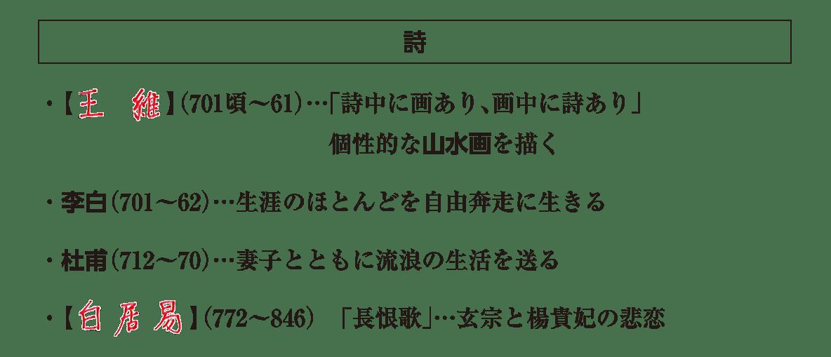 高校世界史 東アジア文明圏の形成5 ポ3 詩の項目/答えアリ
