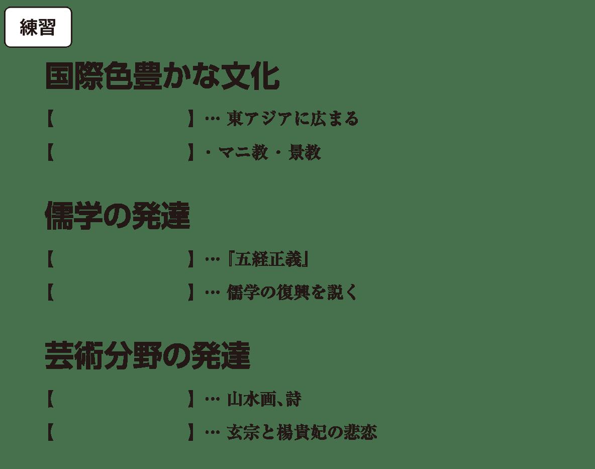 高校世界史 東アジア文明圏の形成(隋・唐)5 練習 括弧空欄