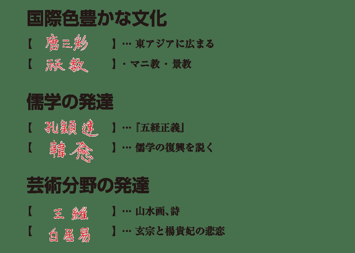 高校世界史 東アジア文明圏の形成(隋・唐)5 練習 答え入り