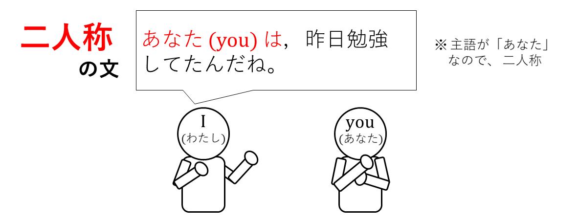 テスト記事 中1 英語1 二人称の図