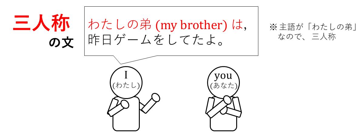 テスト記事 中1 英語1 三人称の図