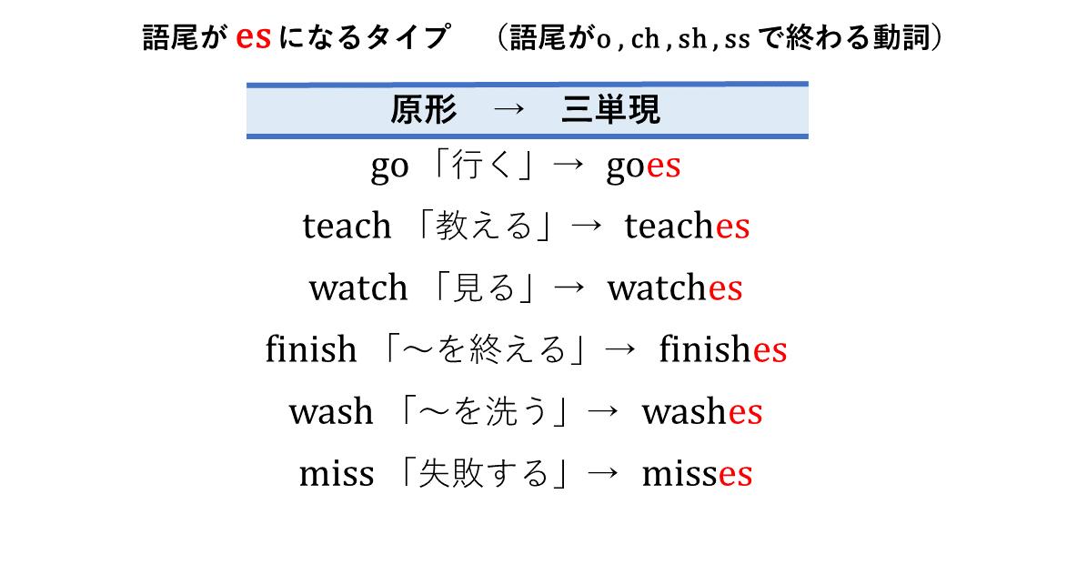 テスト記事 中1 英語1 三単現の語尾がesになる動詞の表