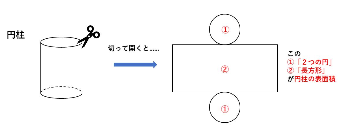 テスト記事 中1 数学1 円柱の展開図