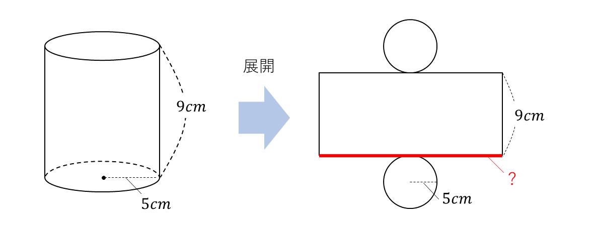テスト記事 中1 数学1 問題1の見方の図