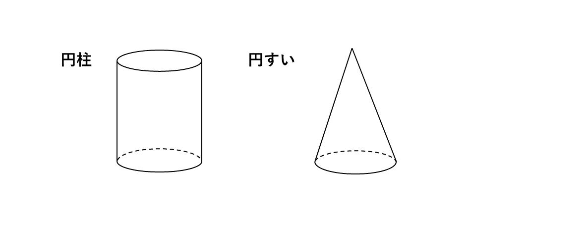 テスト記事 中1 数学2 円柱・円すいの図