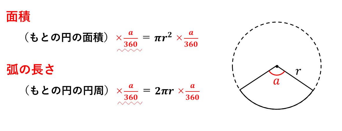 テスト記事 中1 数学3 おうぎ形のポイント