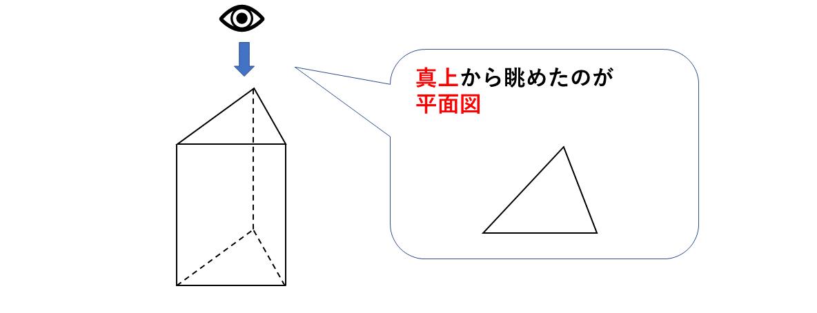 テスト記事 中1 数学4 三角柱の平面図