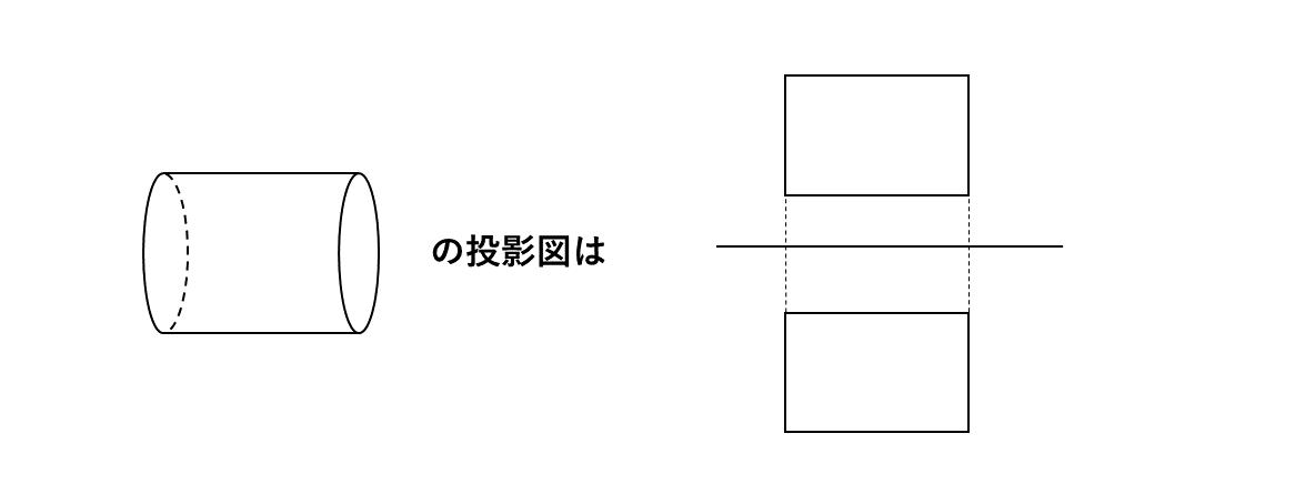 テスト記事 中1 数学4 問題2 円柱の図