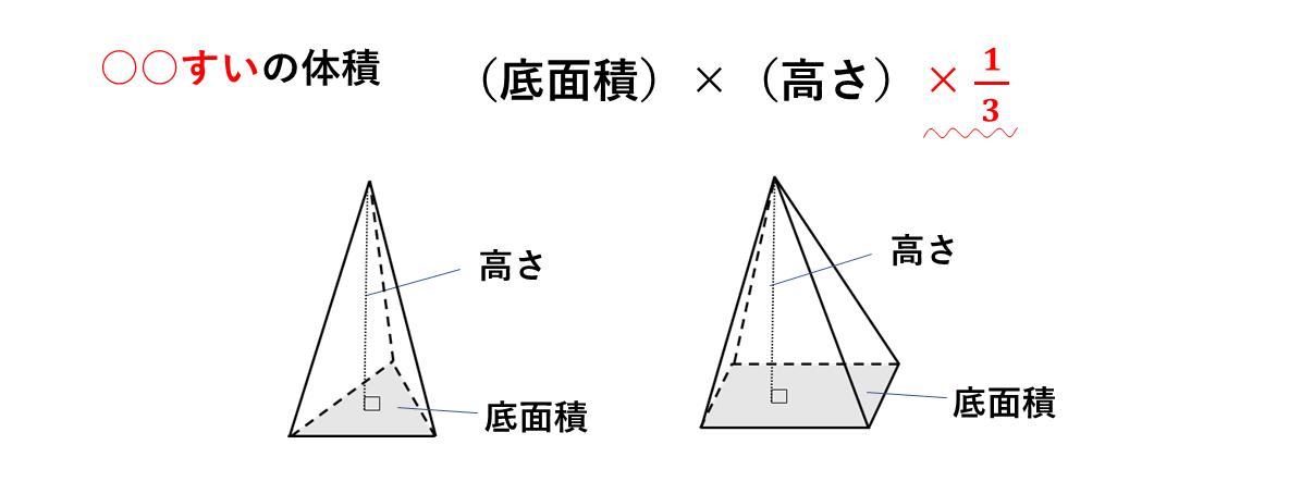 テスト記事 中1 数学7 三角すい・四角すいのポイント体積
