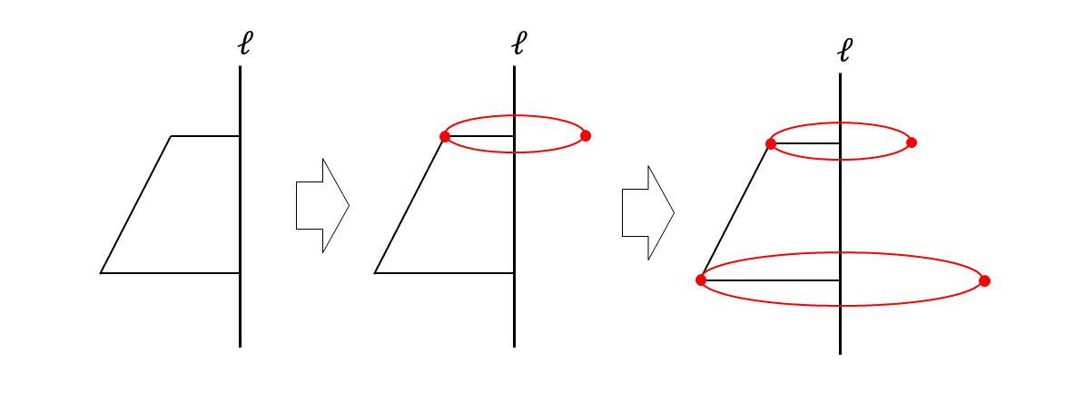 テスト記事 中1 数学8 問題1の台形の回転