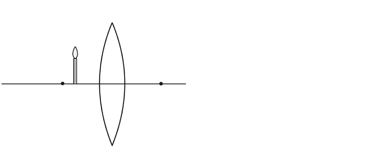 テスト記事 中1 理科4 虚像の作図