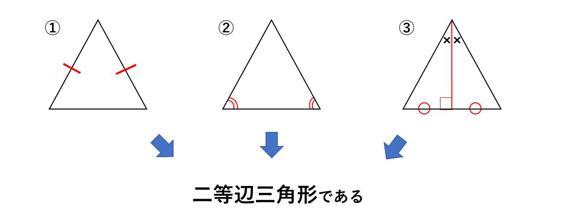 テスト記事 中2 数学1 二等辺三角形の条件
