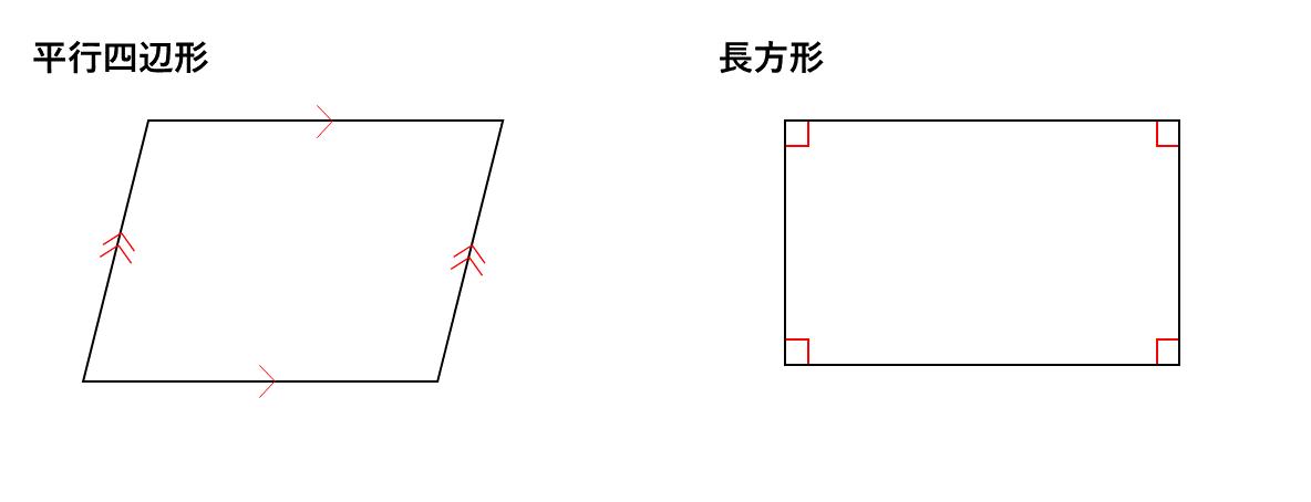 テスト記事 中2 数学4 特別な平行四辺形の図