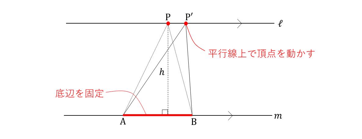 テスト記事 中2 数学5 等積変形