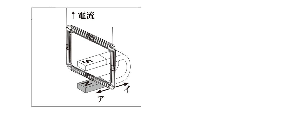 テスト記事 中2 理科5 フレミングの実験(1)