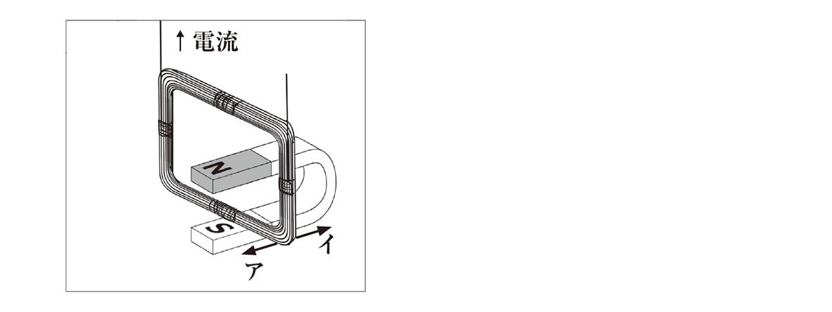 テスト記事 中2 理科5 フレミングの実験(2)