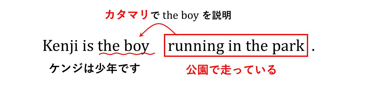 テスト記事 中1 英語6 動名詞playing