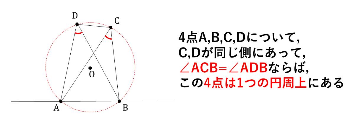テスト記事 中3 数学2 円周角の定理の逆